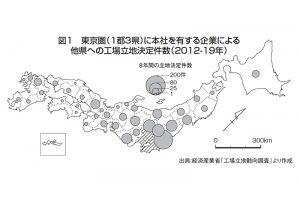 図1 東京圏(1都3県)に本社を有する企業による他県への工場立地決定件数(2012‐19年)