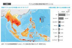 [図表]ベトナムの太陽光発電市場のポテンシャル