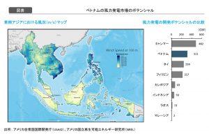 [図表]ベトナムの風力発電市場のポテンシャル